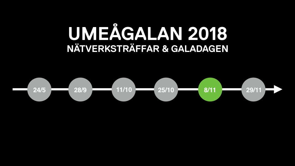 UG 2018.001